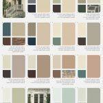 Pintura para exterior de casas: tipos y colores