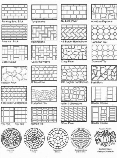 formas de stencil mas comunes